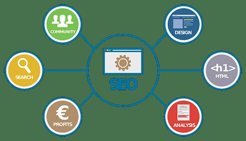 webseite_suchmachinenoptimierung_SEO